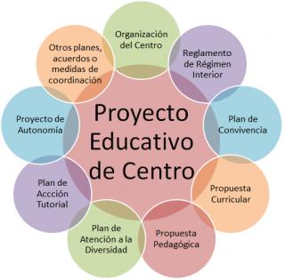 Plan de Centro Actualizado